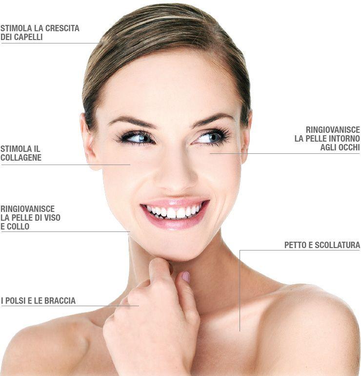 PRP trattamento anti ageing - Smile policlinico dentale, Trieste